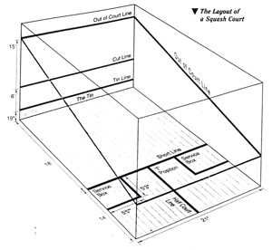 Home network diagram template home network layout diagram Racquetball court diagram