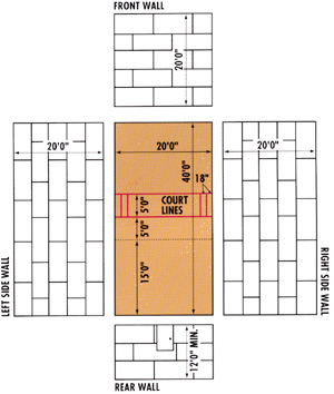 Racquetball court construction and installation sports Racquetball court diagram
