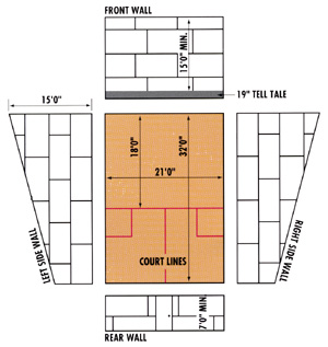 Volleyball court dimensions diagram volleyball court Racquetball court diagram